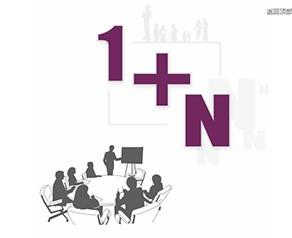 1+N设计模式